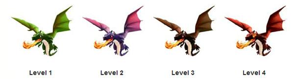 dragon-levels