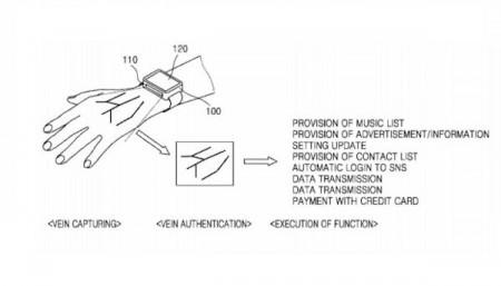 Samsung-vein-patent-03-710x405