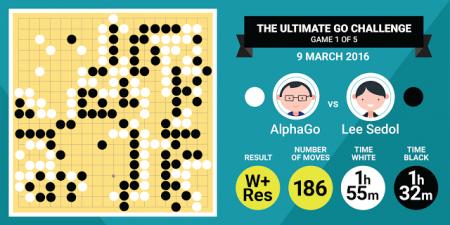 go-challenge-640x320