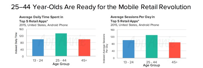 younger-mobile-users-shopping