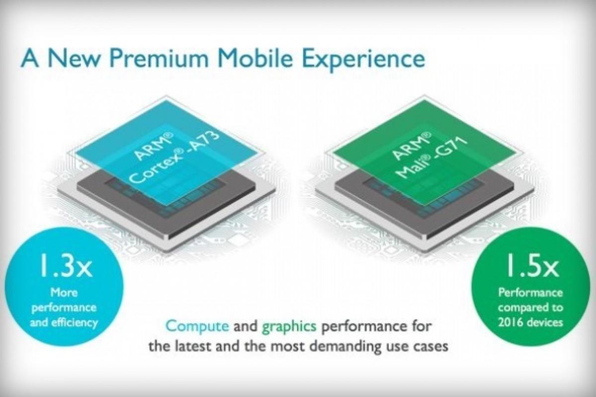 شرکت ARM از پردازندههای Cortex-A73 و Mali-G71 رونمایی کرد