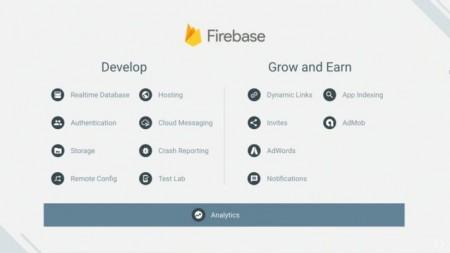 firebase-Google-IO-2016-1-712x400