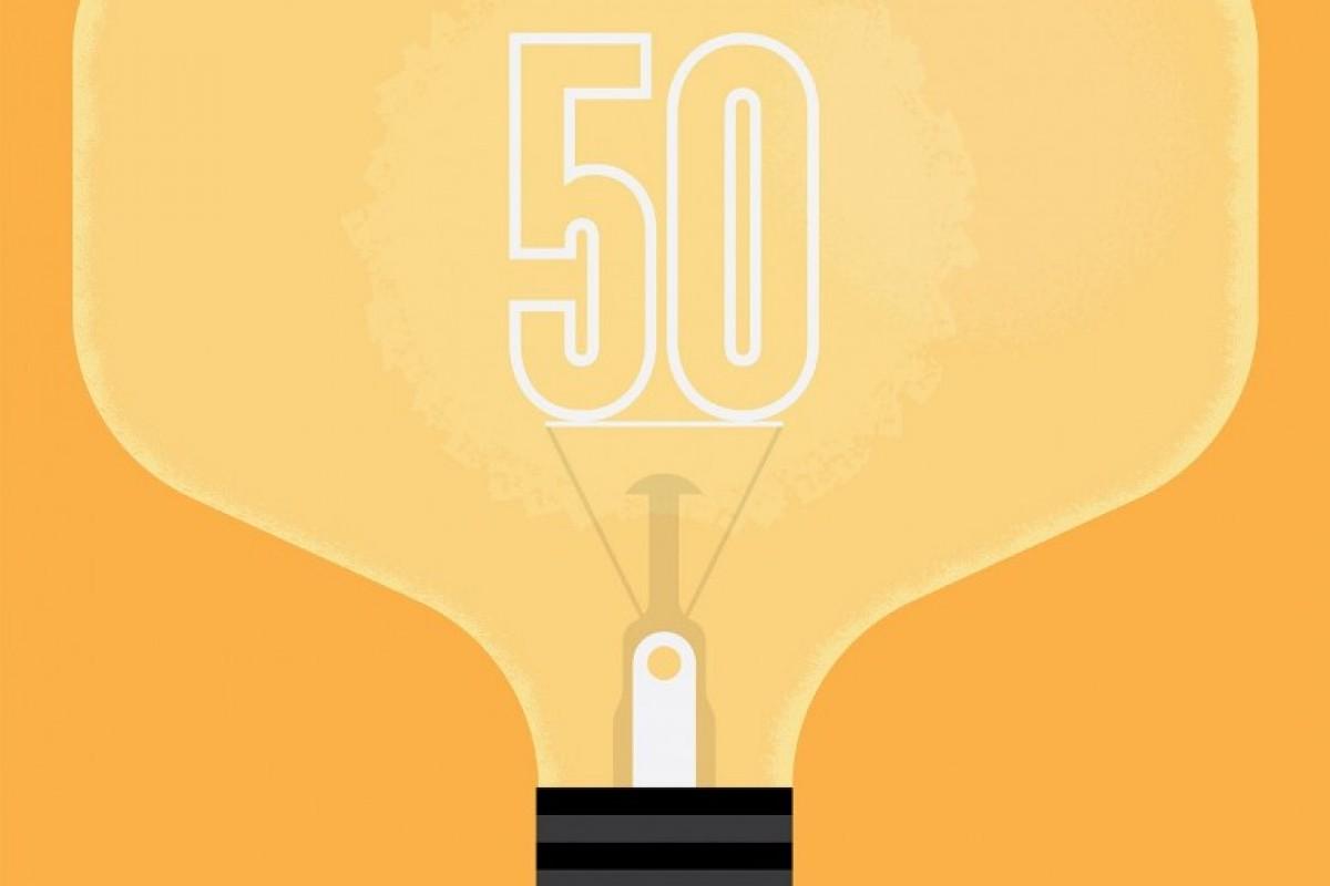 ۵۰ شرکت هوشمند دنیا: آمازون در صدر جدول