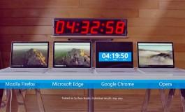 کاهش مصرف باتری با استفاده از مرورگر مایکروسافت اج