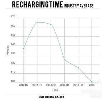 Industry-average۳