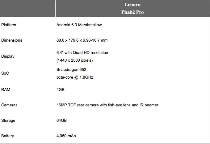 Lenovo-Phab2-Pro-Specs
