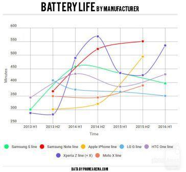 battery-life۱