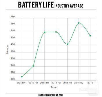 battery-life۲