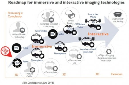 immersive-imaging-roadmap-840x554