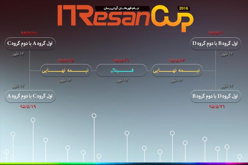 ITResanCup-Hazfi2