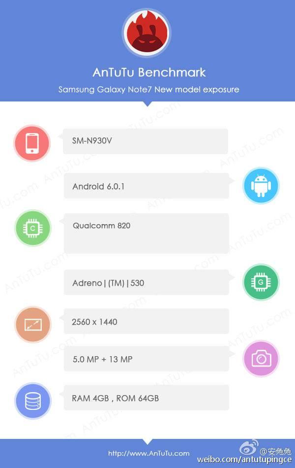 Samsung-Galaxy-Note-7-AnTuTu_1