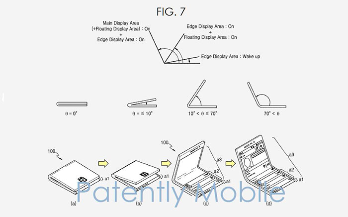 Samsung-patents-for-foldable-phones-and-tabletsITRESAN-Hamed-Feshki