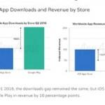 app-annie-mobile-app-store-analytics-q2-2016-6