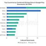 app-annie-mobile-app-store-analytics-q2-2016-7