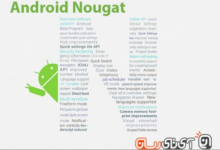 googleiokeynote2016-androidn02