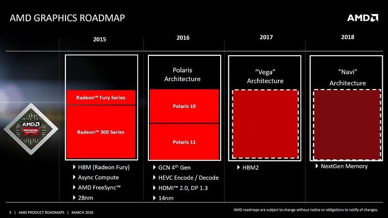 AMD-Graphics-Roadmap-Vega-10-GPU