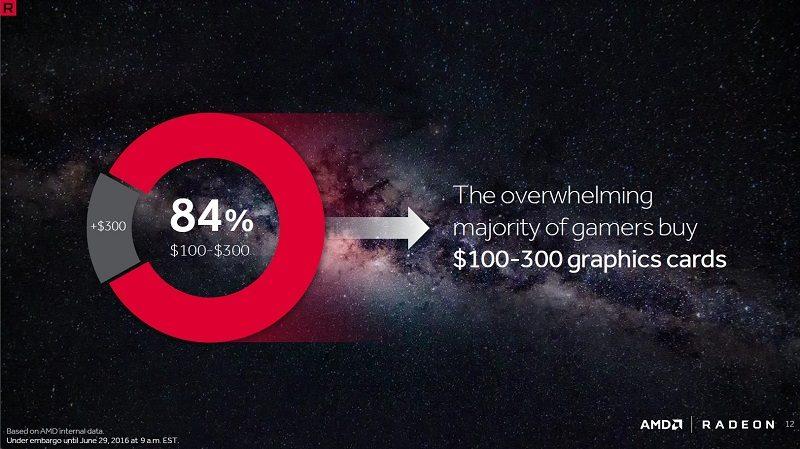 AMD-Polaris-TAM