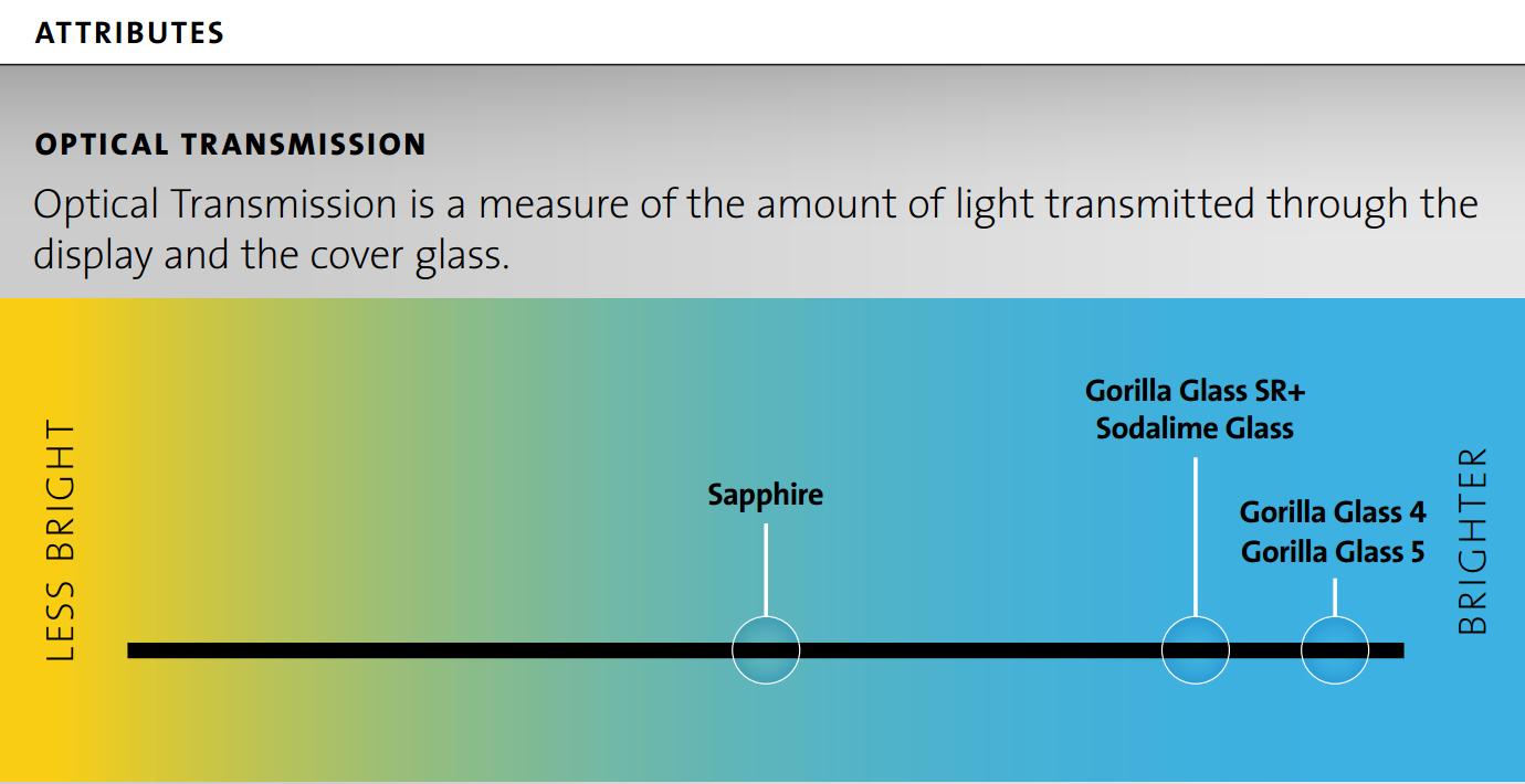 Corning-Gorilla-Glass-SR-features-2