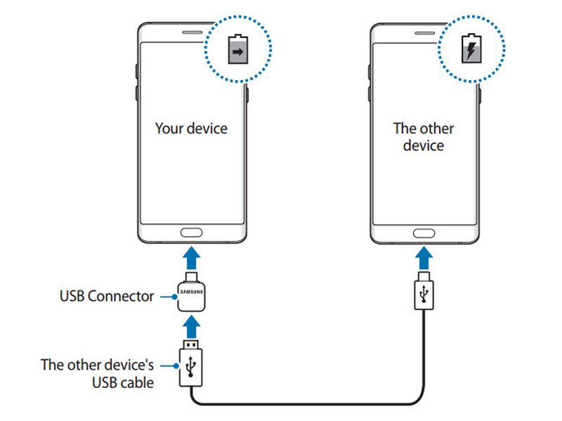 You-can-transfer-charge-to-other-devices(1)