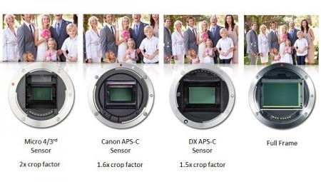 itresan- camera sensor size (5)