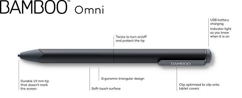 Bamboo_Omni_Infographics_EN