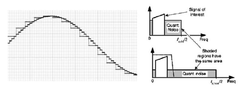 Interpolation-vs-noise