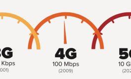 تفاوت اینترنت همراه از GPRS تا ۵G