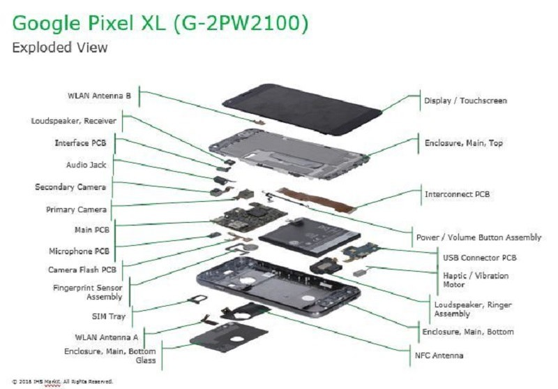 google-pixel-xl-exploded-view