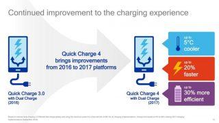 کوالکام فناورژی شارژ سریع Quick Charge 4 را معرفی کرد