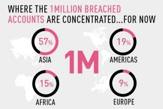 اطلاعات ۱.۳ میلیون اکانت اندرویدی به سرقت رفت!