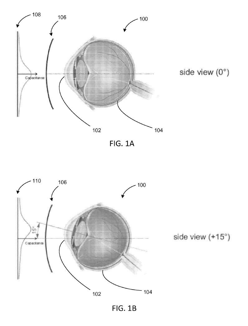 Illustrational-graphics-from-Microsofts-patent-application مایکروسافت پتنت جدیدی در رابطه با دنبالکردن حرکات چشم به ثبت رساند