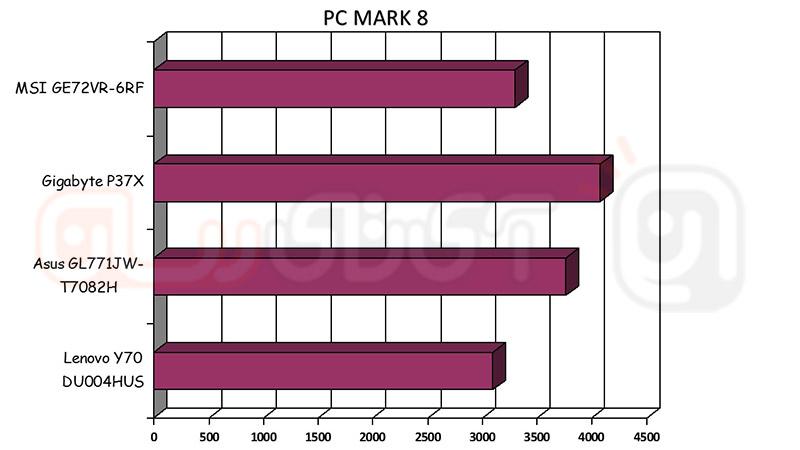 pc-mark-8