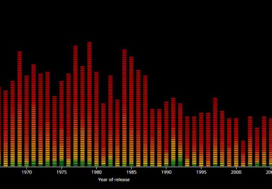 Image result for چگونه میزان صدای گوشی اندرویدی خود را تقویت کنیم؟!