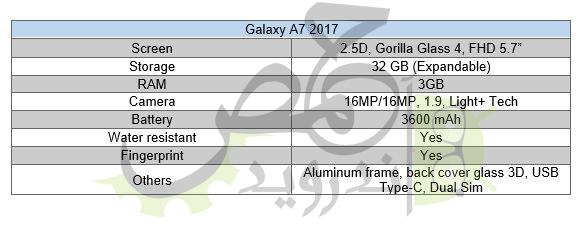 a7-2017-spetss