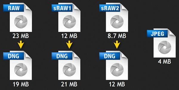 sraw-file-sizes600