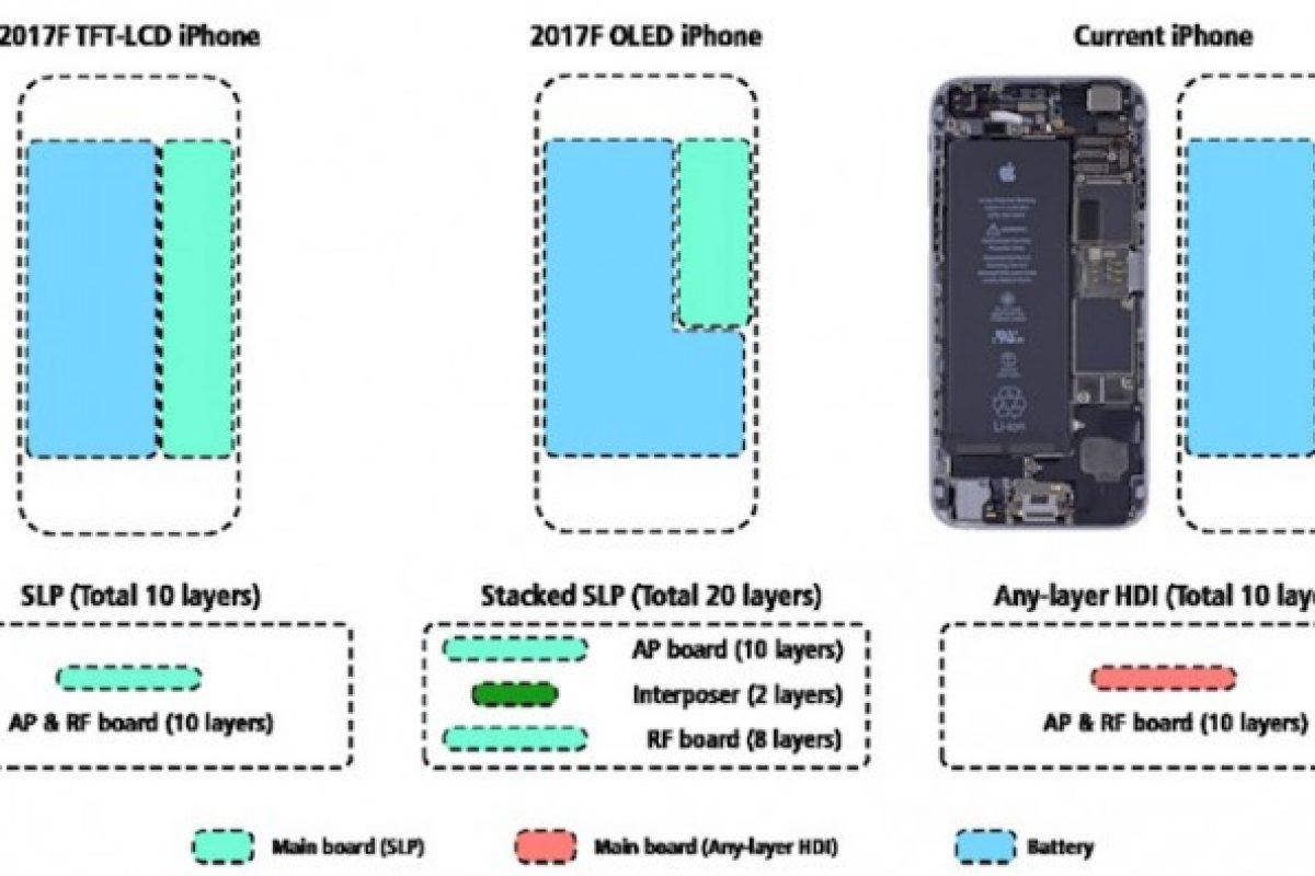 اپل آیفون ۸ به باتری ۲۷۰۰ میلیآمپری مجهز خواهد بود