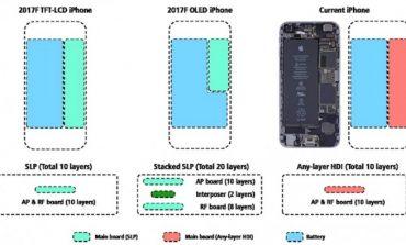 اپل آیفون 8 به باتری ۲۷۰۰ میلیآمپری مجهز خواهد بود
