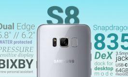 دکمه Back گلکسی S8 قابل شخصیسازی است