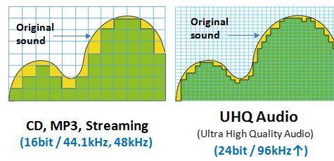 آموزش افزایش کیفیت خروجی صدای گوشیهای سامسونگ