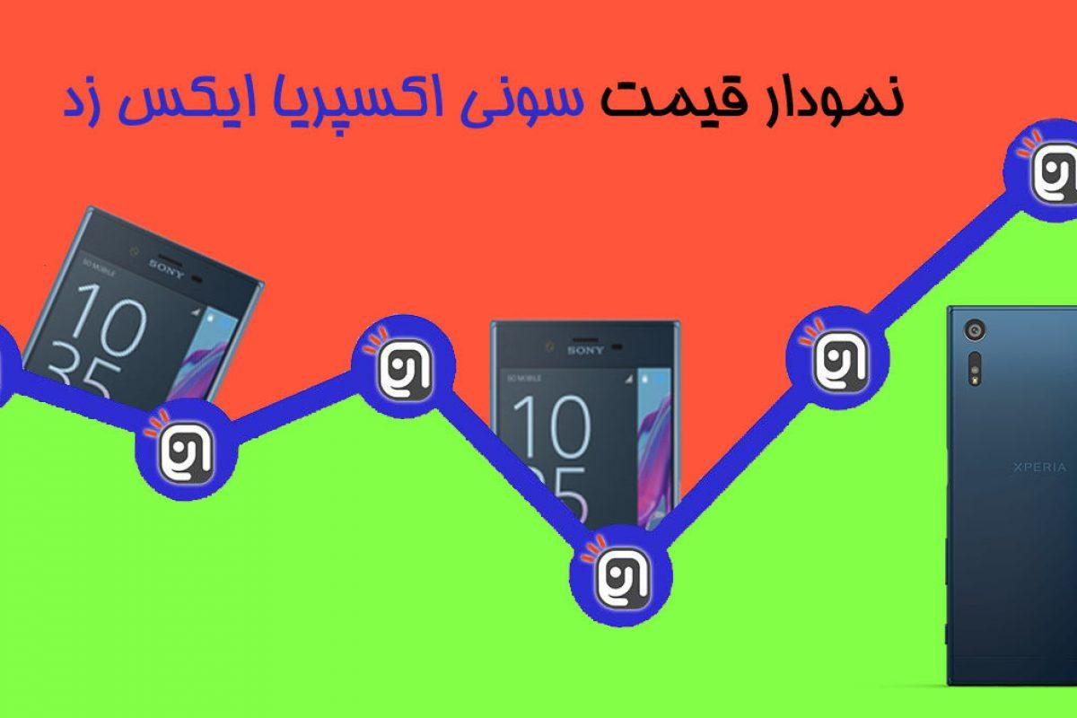 نمودار قیمت اکسپریا ایکس زد سونی (شهریور ماه ۹۶)