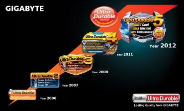 با تکنولوژی Ultra Durable بیشتر آشنا شوید!
