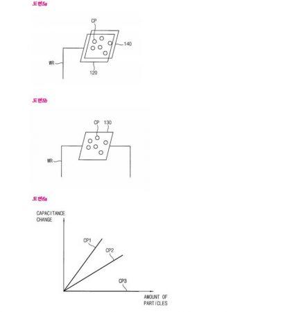 Samsung-patents-environmental-sensor-1-424x450 احتمال مجهز شدن گلکسی S9 به سنسور تشخیص کیفیت هوای محیط
