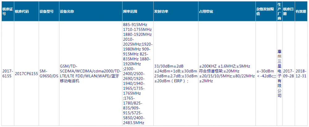 Galaxy-S9-and-S9-dual-SIM-version-listings.jpg-1000x414 احتمال پشتیبانی نسخههای دو سیمکارته گلکسی S9 و گلکسی S9 پلاس از VoLTE دوگانه
