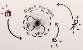 چرا سیاه چالهها، بهترین راه برای تبدیل جرم به انرژی هستند؟!