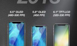 هر آنچه که تاکنون از آیفون 11 اپل میدانیم!