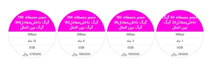 اینترنت پرسرعت صبانت