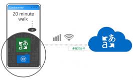 نسخه آفلاین مترجم مایکروسافت به کمک هوش مصنوعی برای کاربران اندروید و iOS عرضه میشود