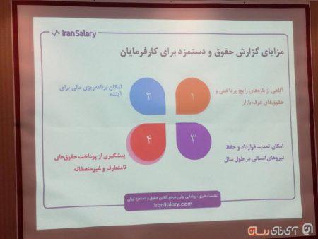iran-salary-3-450x338 نخستین مرجع آنلاین حقوق و دستمزد ایران رونمایی شد