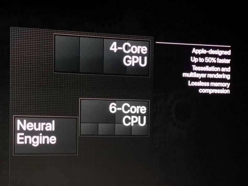 Apple-A12-Bionic-1-Copy چیپست اپل A12 بایونیک معرفی شد؛ مغز متفکر آیفونهای 2018 با موتور عصبی قدرتمند