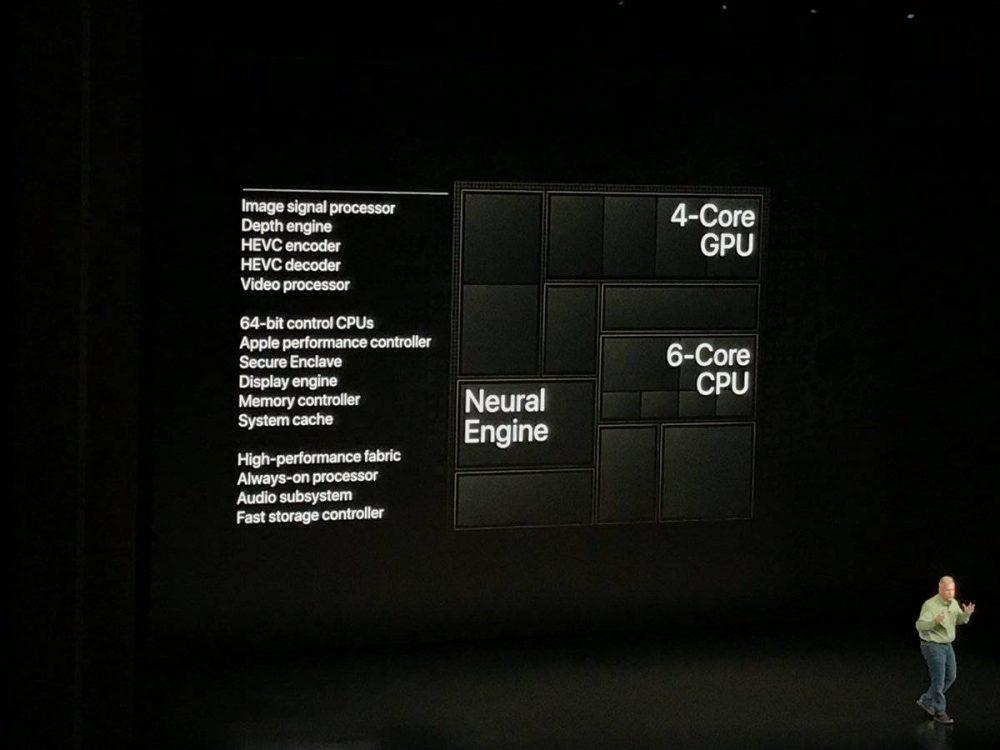 Apple-A12-Bionic-4-1000x750 چیپست اپل A12 بایونیک معرفی شد؛ مغز متفکر آیفونهای 2018 با موتور عصبی قدرتمند